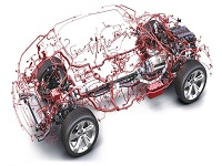 Automotive wiring harness process